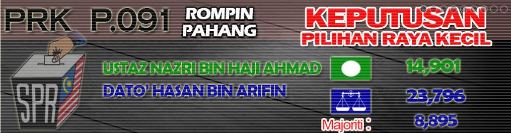 PRK P.091 ROMPIN-RESULT