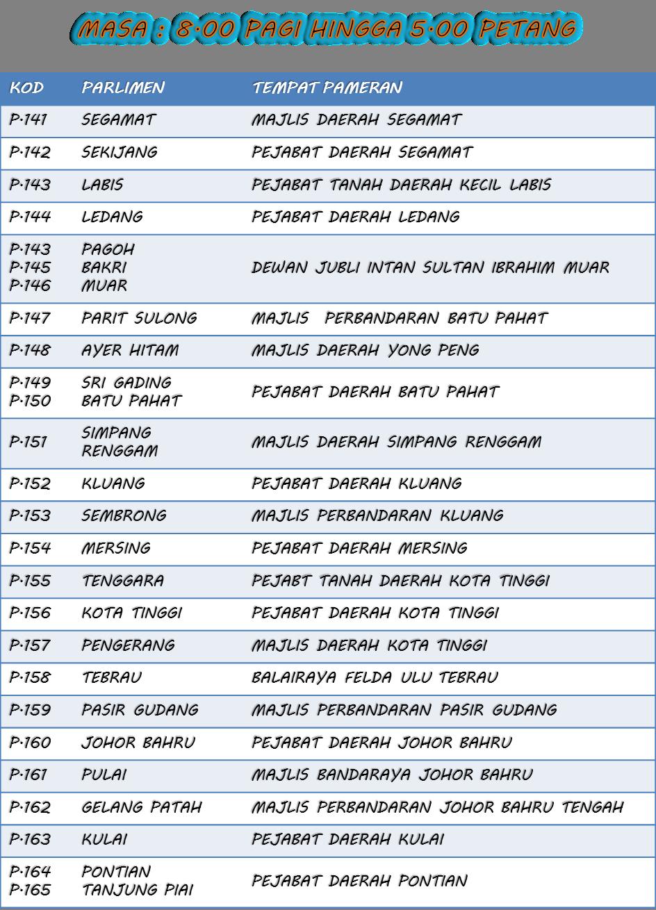 Urusan Pameran Kajian Semula Persempadanan Bahagian Bahagian Pilihan Raya Bagi Negeri Negeri Tanah Melayu Dan Sabah Negeri Johor Laman Rasmi Pejabat Pilihan Raya Negeri Johor