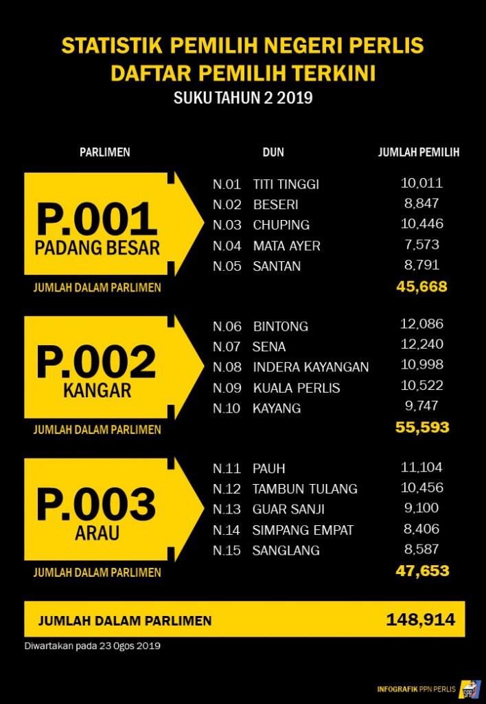 Statistik 2019